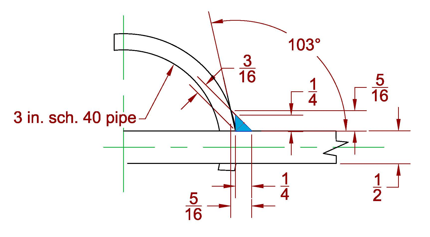 How To Measure Plate-To-Pipe Fillet Weld?