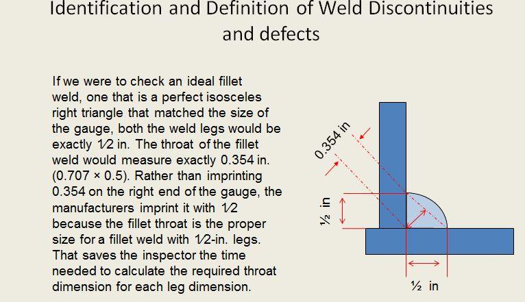 Fillet weld inspection