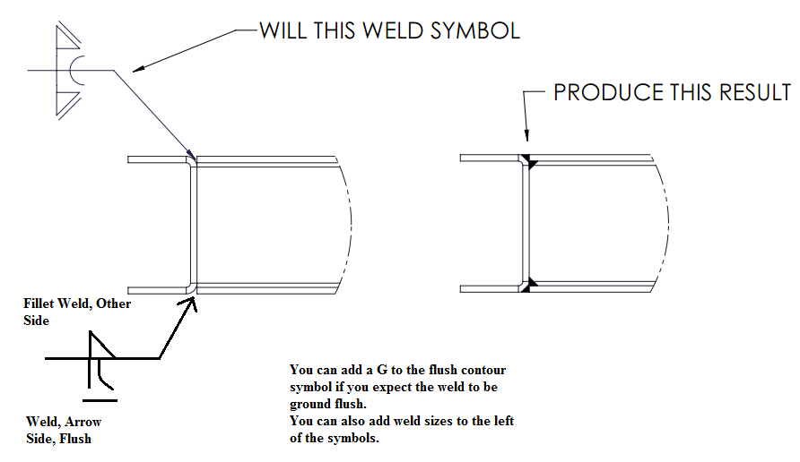 Correct Weld Symbol