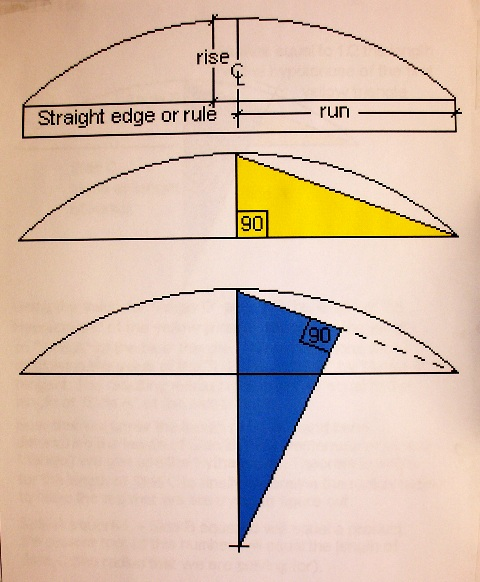 How to determine an unknown radius or diameter