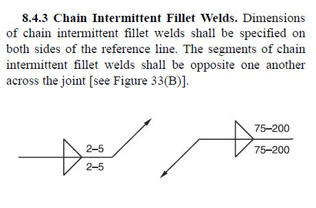 Intermittent Weld Symbol